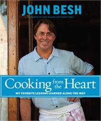 JohnBesh